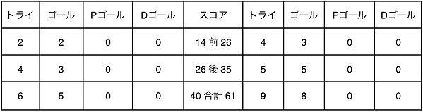 kokusai_score.jpg