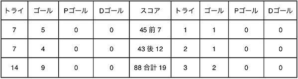 2019_08_13_score.jpg