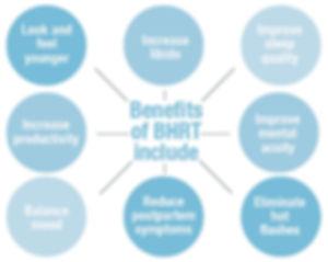 BENEFIT-BHRT.jpg