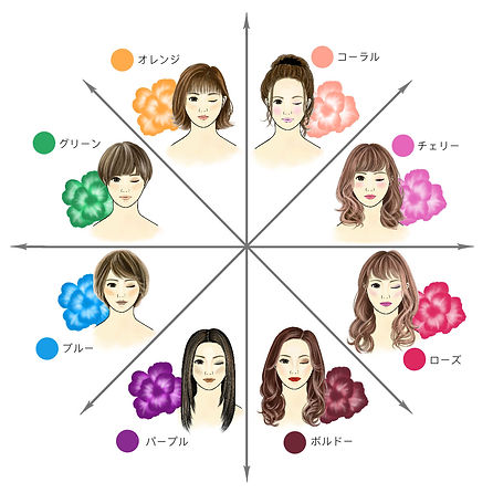 顔分析-8Colors.jpg