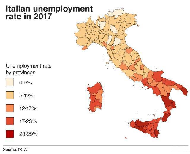 רמת אבטלה באיטליה לשנת 2017. הבדל משמעותי בין צפון איטליה לדרום איטליה גם כיום