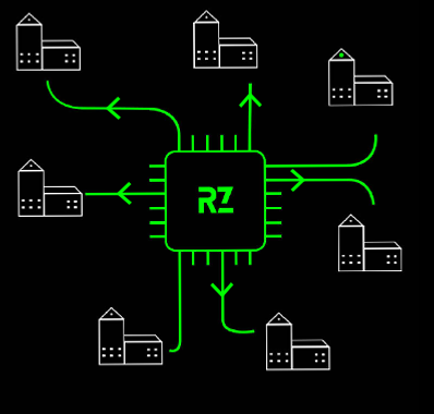 Hexis_Distribution.png