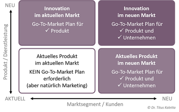 GoToMarket Strategie.png