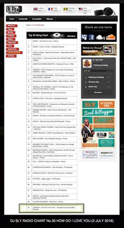 Top 30 Song Chart (Jeniqua)
