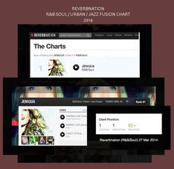 Reverbnation R&B Soul Chart No1