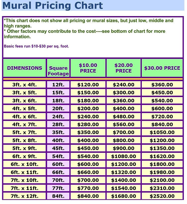 Mural Pricing Chart (1).jpg