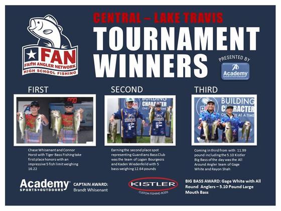 FAN Central Qualifier 1 on Travis