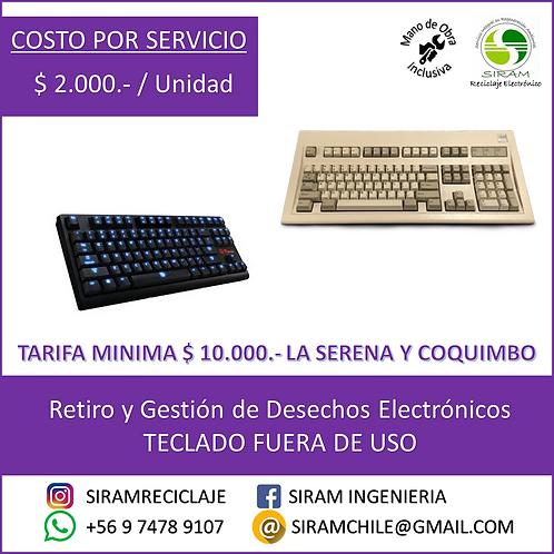 R0004 Teclado