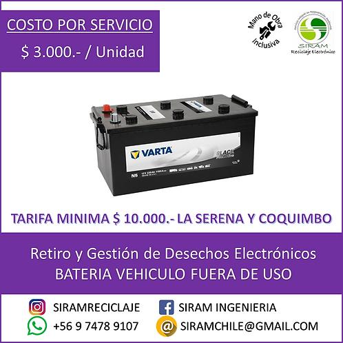 R0028 Baterías Vehículos