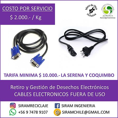 R0036 Cables Eléctricos