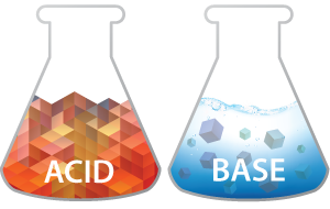 Kit 54: Acid and Base Components