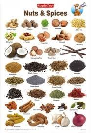 Kit 41: Nuts, Spice Mix