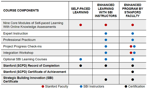 course components.PNG