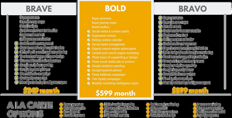 BBM Pricing May 2019 (1)_edited.png