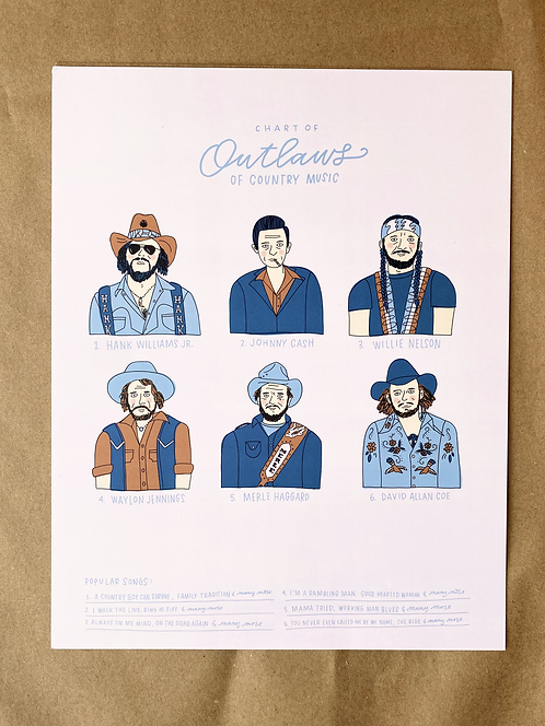 Outlaw of Country Music Print