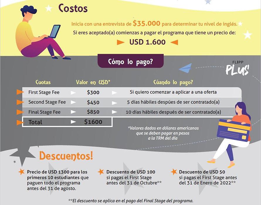 Captura precios y descuentos FLIPP+.JPG