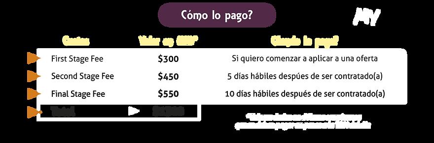 Tabla de costos My FLIPP 2022.png