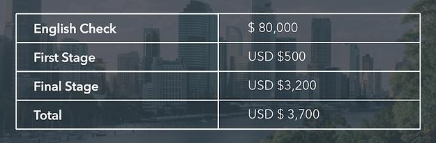 costos australia.png