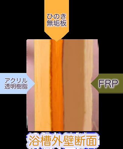 断面 3層構造 文字記載a.png