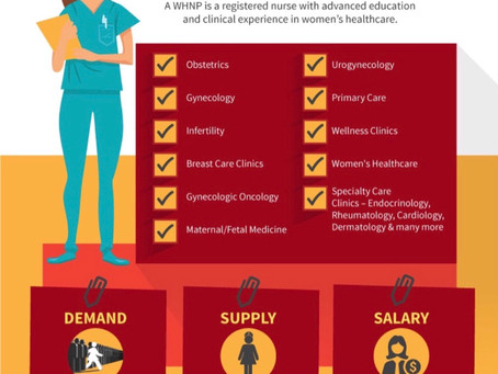 Nurse Practitioner Journey: What is a WHNP?