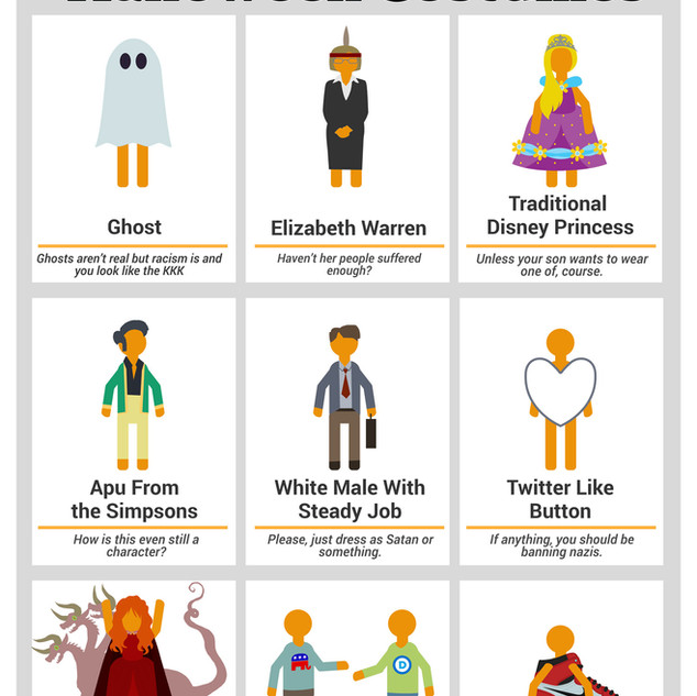 Problematic Halloween Costumes