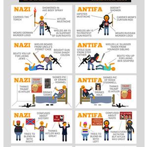 Antifa VS Modern Day Nazis