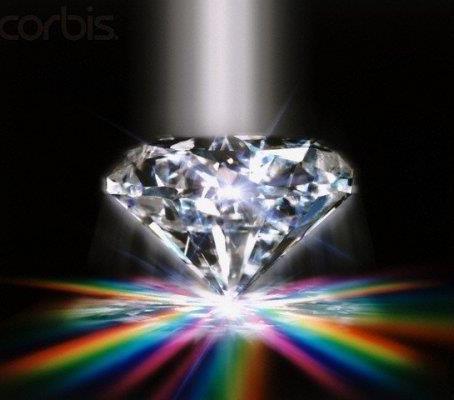 #L'Activation du Corps de Diamant