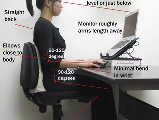 Correct Workstation Layout