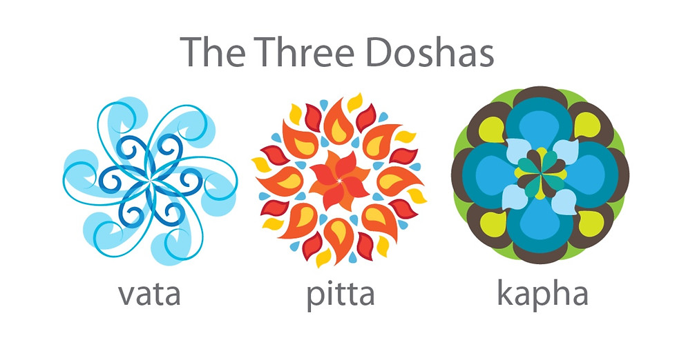 Meet Your Doshas