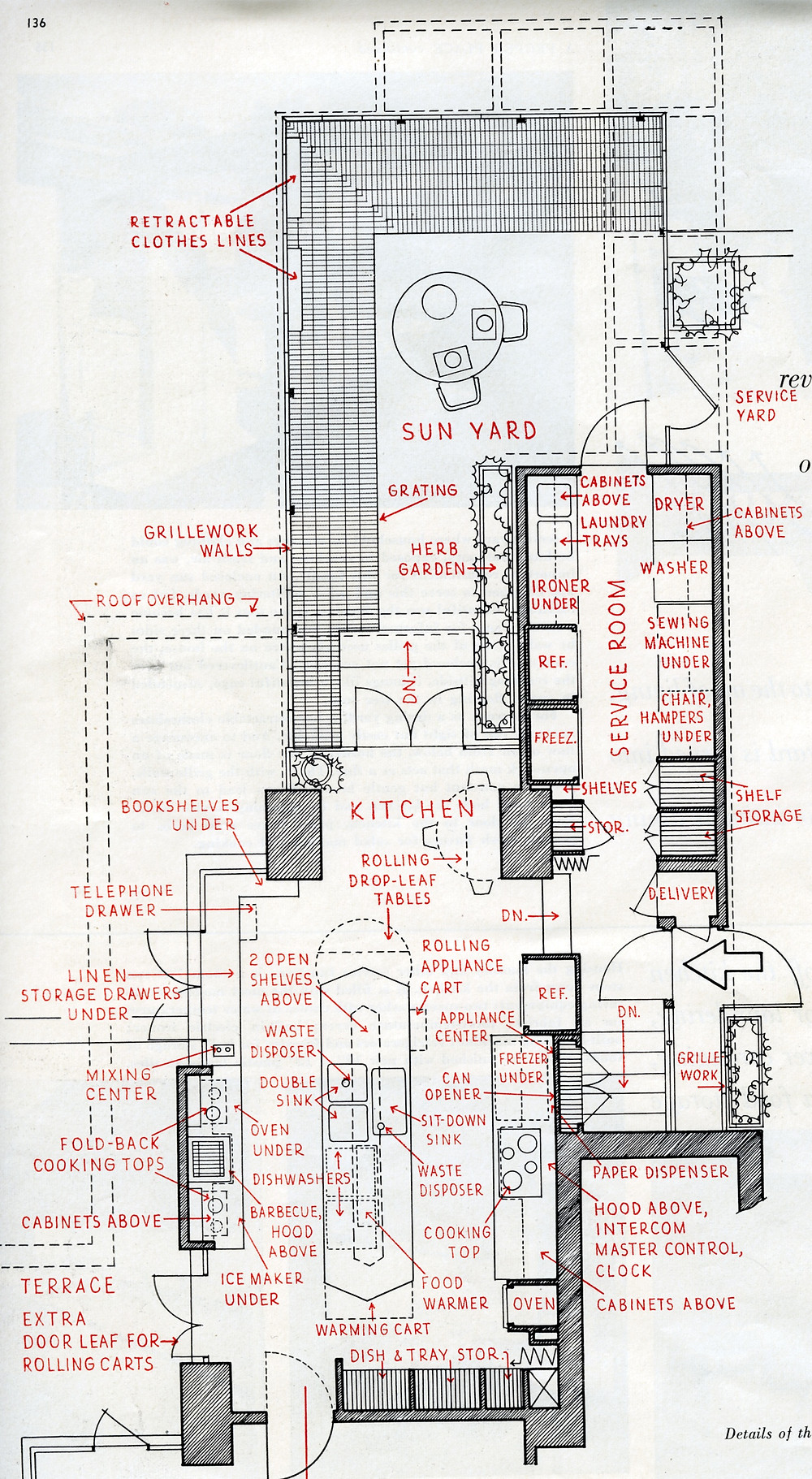 Kitchen plan with electronic appliances called out