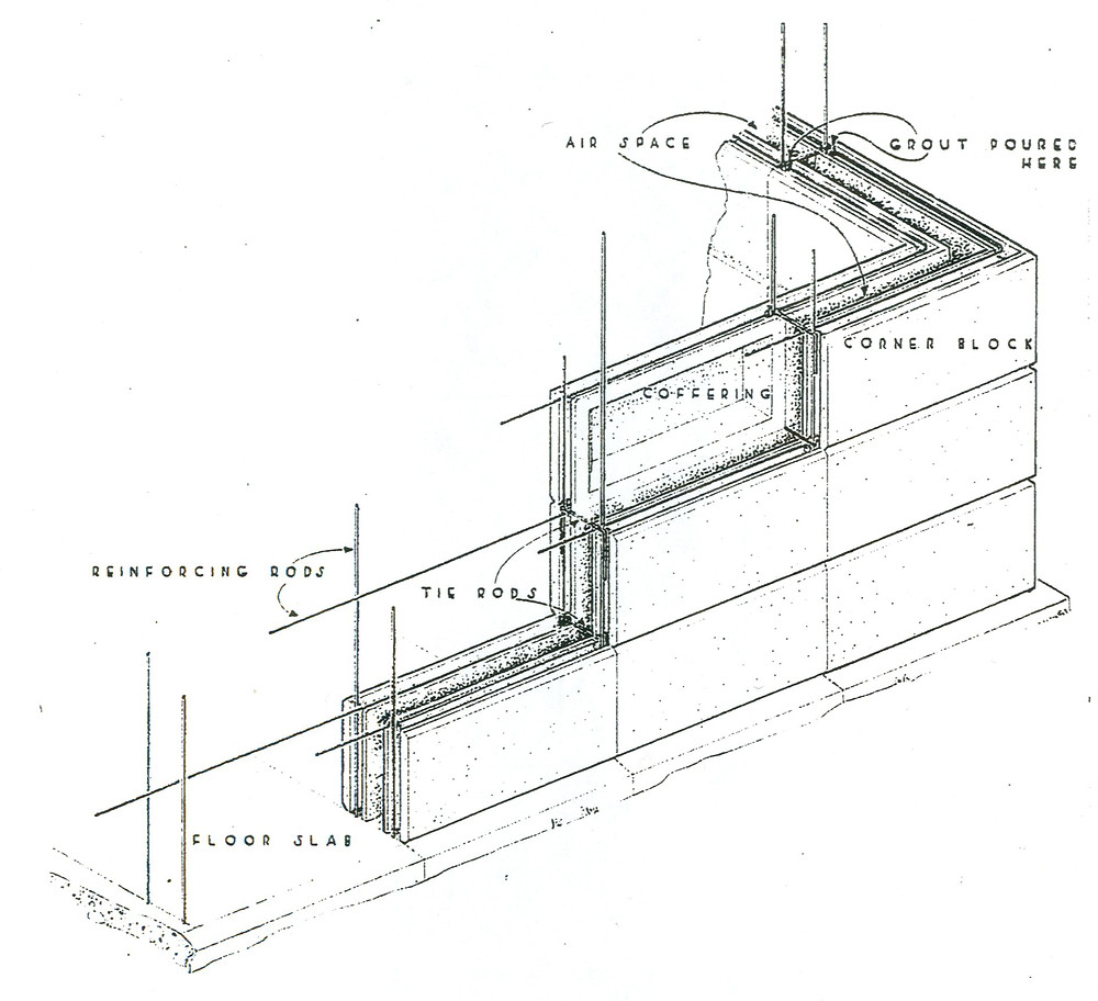 Diagram of Frank Lloyd Wright's Usonian Automatic construction system