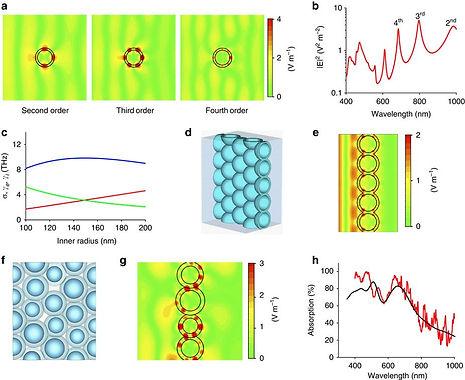 11. Broadband light management using low-Q whispering gallery modes in spherical nanoshells
