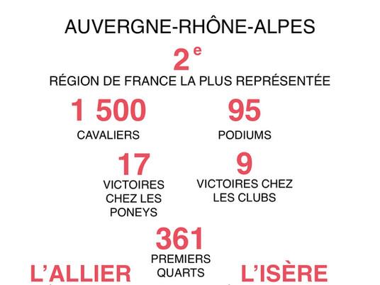 GÉNÉRALI OPEN DE FRANCE, AUVERGNE-RHÔNE-ALPES EN FORCE !