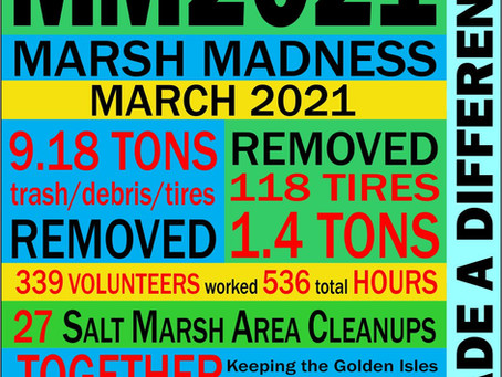 """Twenty-seven March """"Marsh Madness"""" Cleanups Remove 9.18 tons of Trash"""