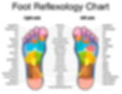 reflexology chart cropped .jpeg
