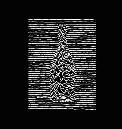 2018 Unknown Pleasures