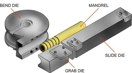 mandrel bending tooling