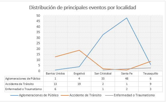 Grafico 9