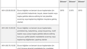 Duvar Kâğıdı ve Benzeri Duvar Kaplamaları İthalatında Tarife Kontenjanı Uygulanması Kararı (4393)