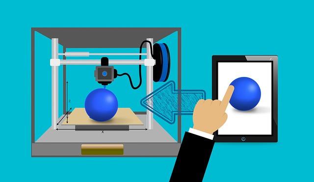 Modelo de funcionamento das impressoras 3D