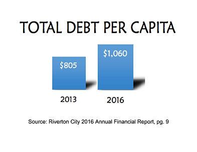 Debt2.jpg