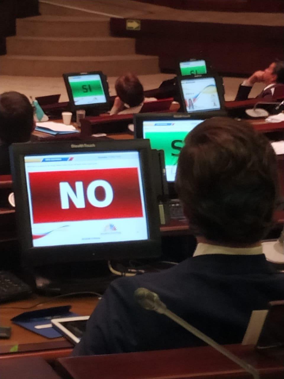 A proposta da legalização do aborto foi rejeitada pela maioria