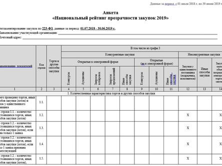 Старт сбора анкет участников, осуществляющих закупочную деятельность в рамках 223-ФЗ