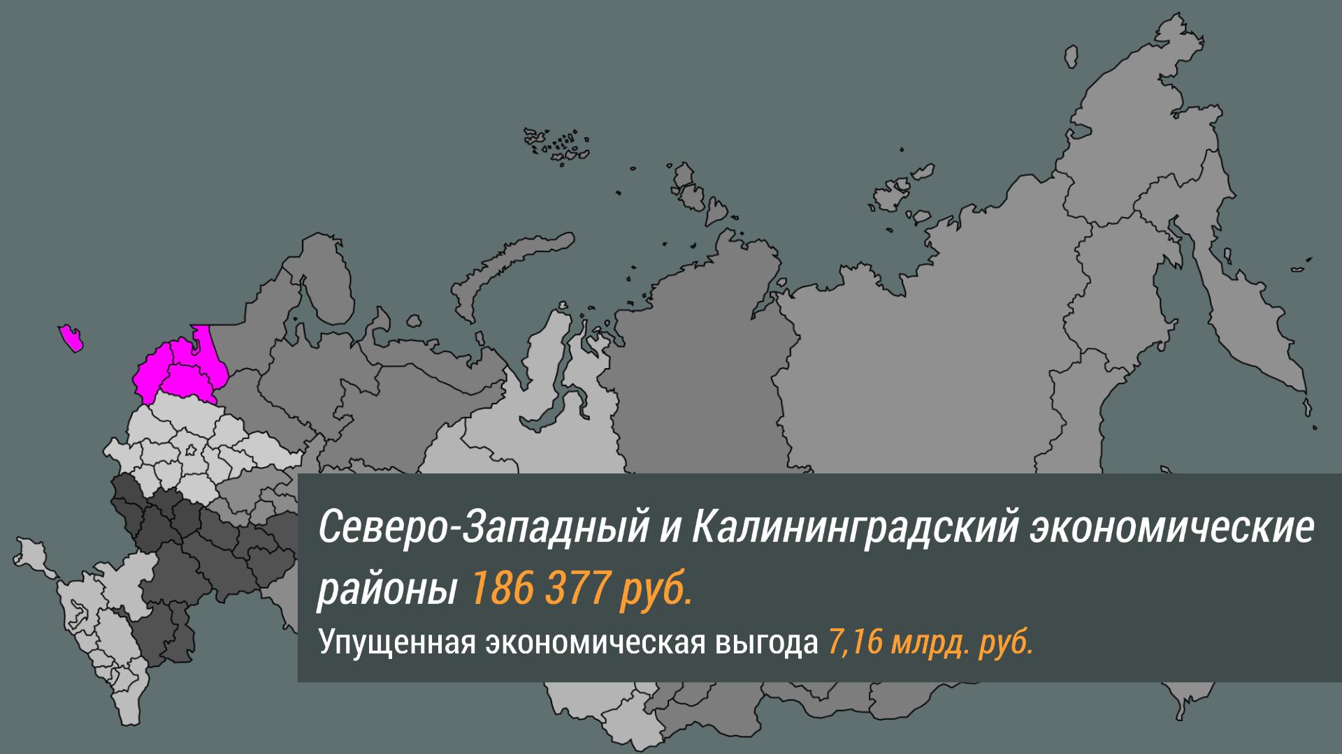 Экономическая эффективность по зонам РФ
