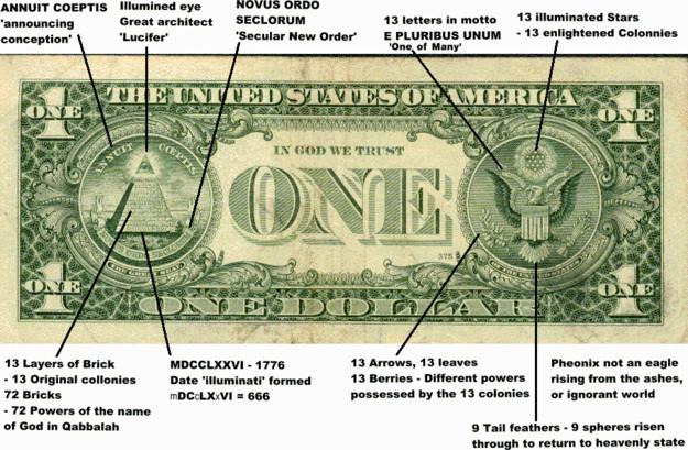 Illuminati Imagery on the Dollar Bill