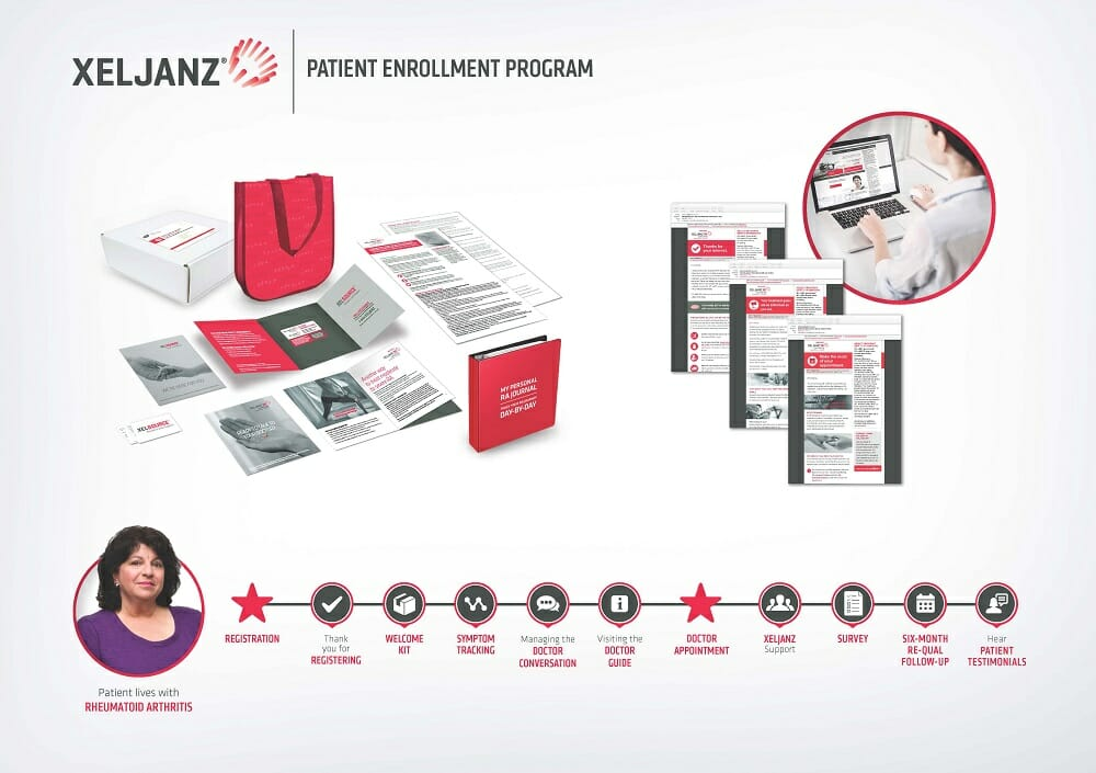XELJANZ Patient Support