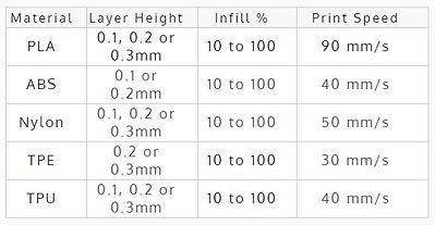 3dprint estimate.JPG