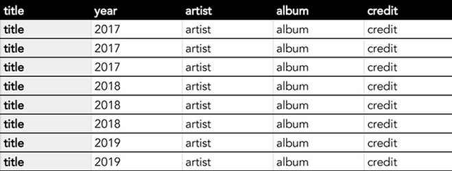 oha artist discography.png