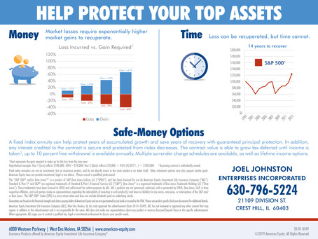 Help Protect Your Top Assets