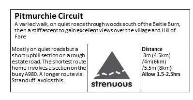 pitmurchie circuit.jpg